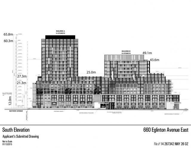 660 Eglinton Ave East Condos Rendering